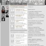 """В Московской консерватории пройдет XX фестиваль камерной музыки """"Возвращение"""""""