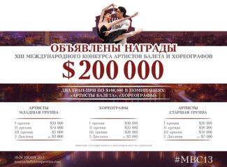 Двум победителям в номинациях «Артист балета» и «Хореографы» будут вручены денежные премии